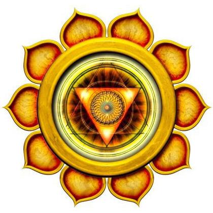 Манипура чакра. Воля, власть, деньги, карьера, самоконтроль.